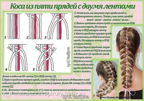 Косы на средние волосы с лентой пошагово