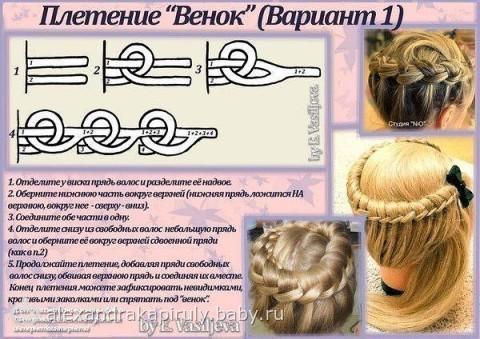 Красивое плетение косы инструкция