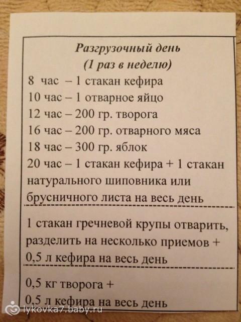 Варианты разгрузочных дней для беременных 58