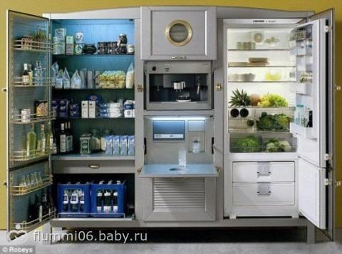 холодильник ру: