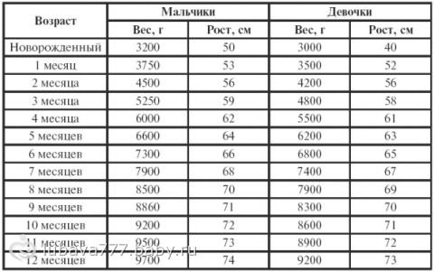 как приготовить настоящий украинский борщ пошаговый рецепт
