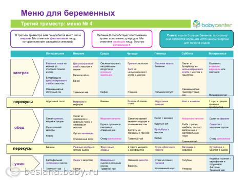 Мочегонные средства для беременных 1 триместр 33