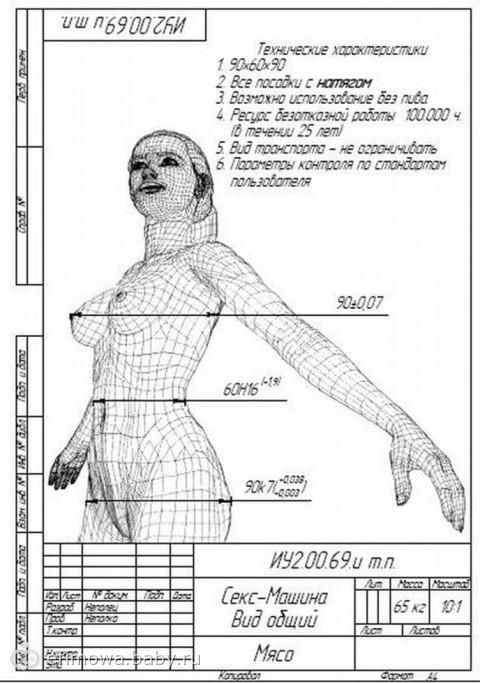 Инструкция по эксплуатации, прикольная картинка, порно прикол.