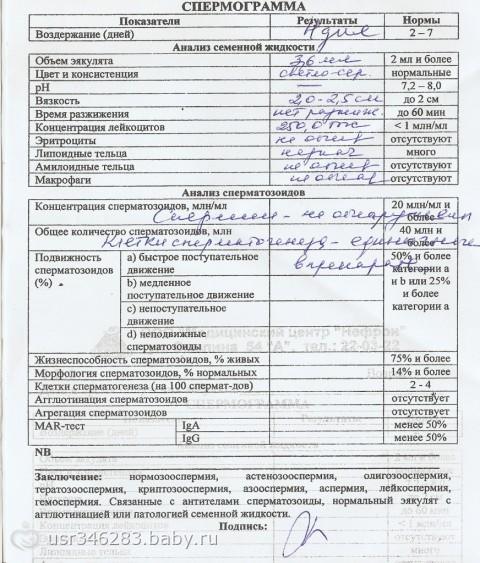 zhenskaya-palochka-dlya-sokrasheniya-vlagalisha
