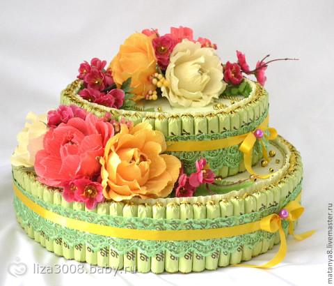 Торты на день рождения из конфет