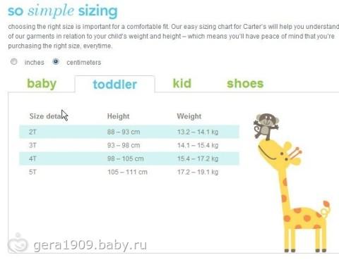 костюмчики для новорожденных мишкa
