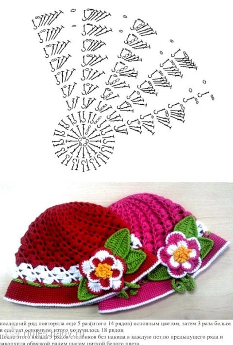 Вязание крючком панамок и шапок для девочек