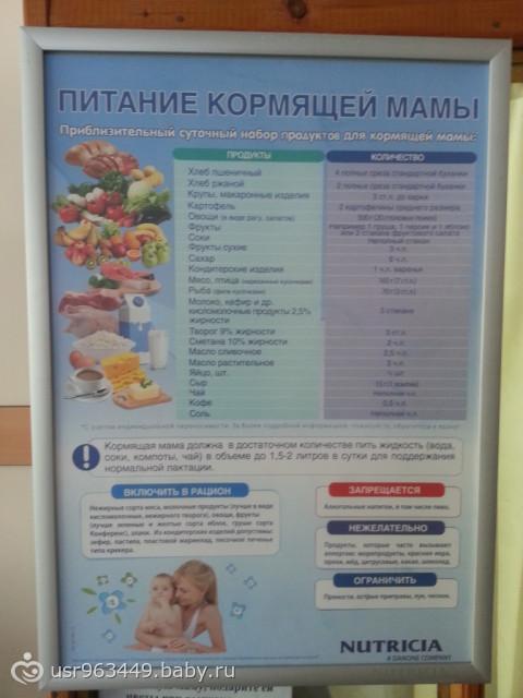 диета для похудения кормящих мам iquvuz