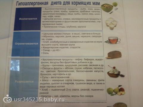Гипоаллергенная Диета Для Кормящей Мамы. Гипоаллергенная диета для кормящей мамы: список аллергенных продуктов и полезное меню при грудном вскармливании