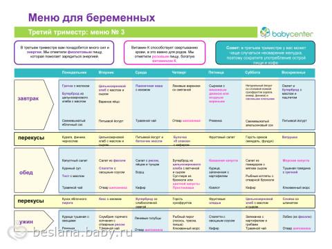 диета для беременных 3 триместр меню