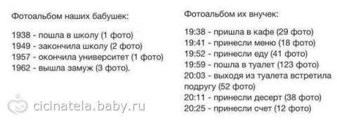 На заметку) реалии современной жизни)