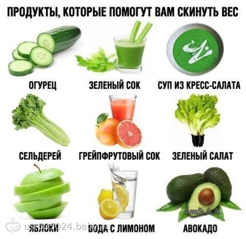 правильное похудение по методу доктора ковалькова