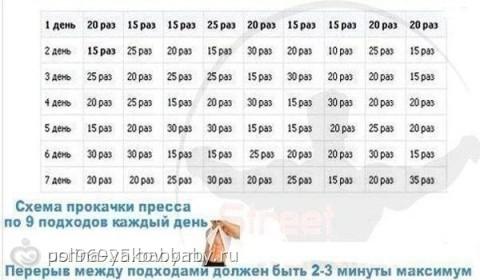 Программа для похудения в домашних условиях для девушек для начинающих 10